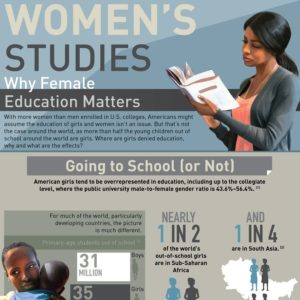 women-education