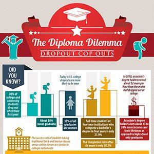 Diploma-Dilemma