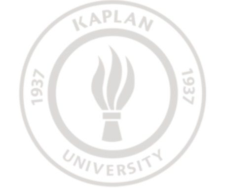 kaplan university psychology Overview: kaplan university offers graduate-level psychology in three areas of specialization—general psychology, addictions, or applied behavioral analysis curriculum focuses on psychological theories, professional-practice strategies, and other assessment tools needed to provide the best possible patient-centered, collaborative care.