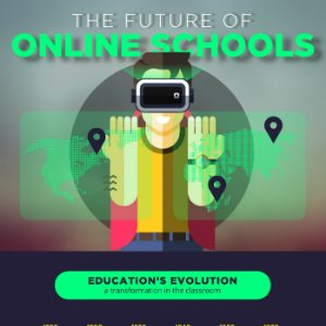 future-of-online-schools-tn
