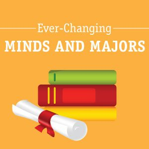 minds-and-major-mini