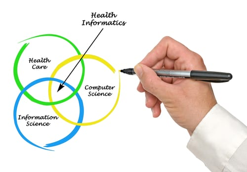 health informatics degree programs
