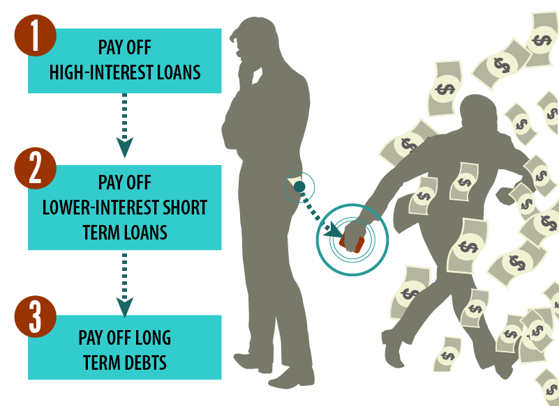 The College Student's (and Parent's) Guide to Personal Finance