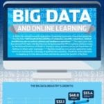 online learning big data