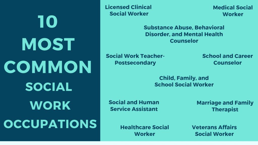 Social Work Career, Salary and Information Guide