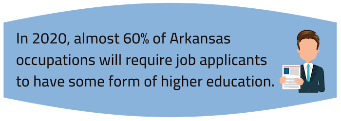 Arkansas fact