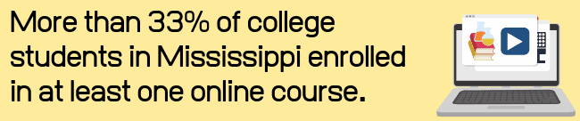 Top Online Colleges and Best Value Schools (ROI) in Mississippi