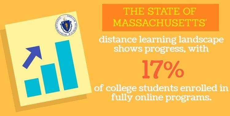 top online colleges schools best value roi massachusetts