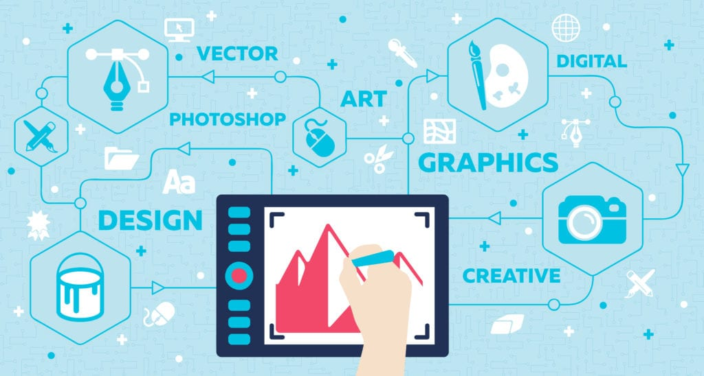 Best Online Schools for Associates in Graphic Design for 2020