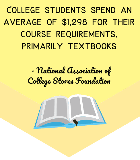 what every student needs to know about college textbooks