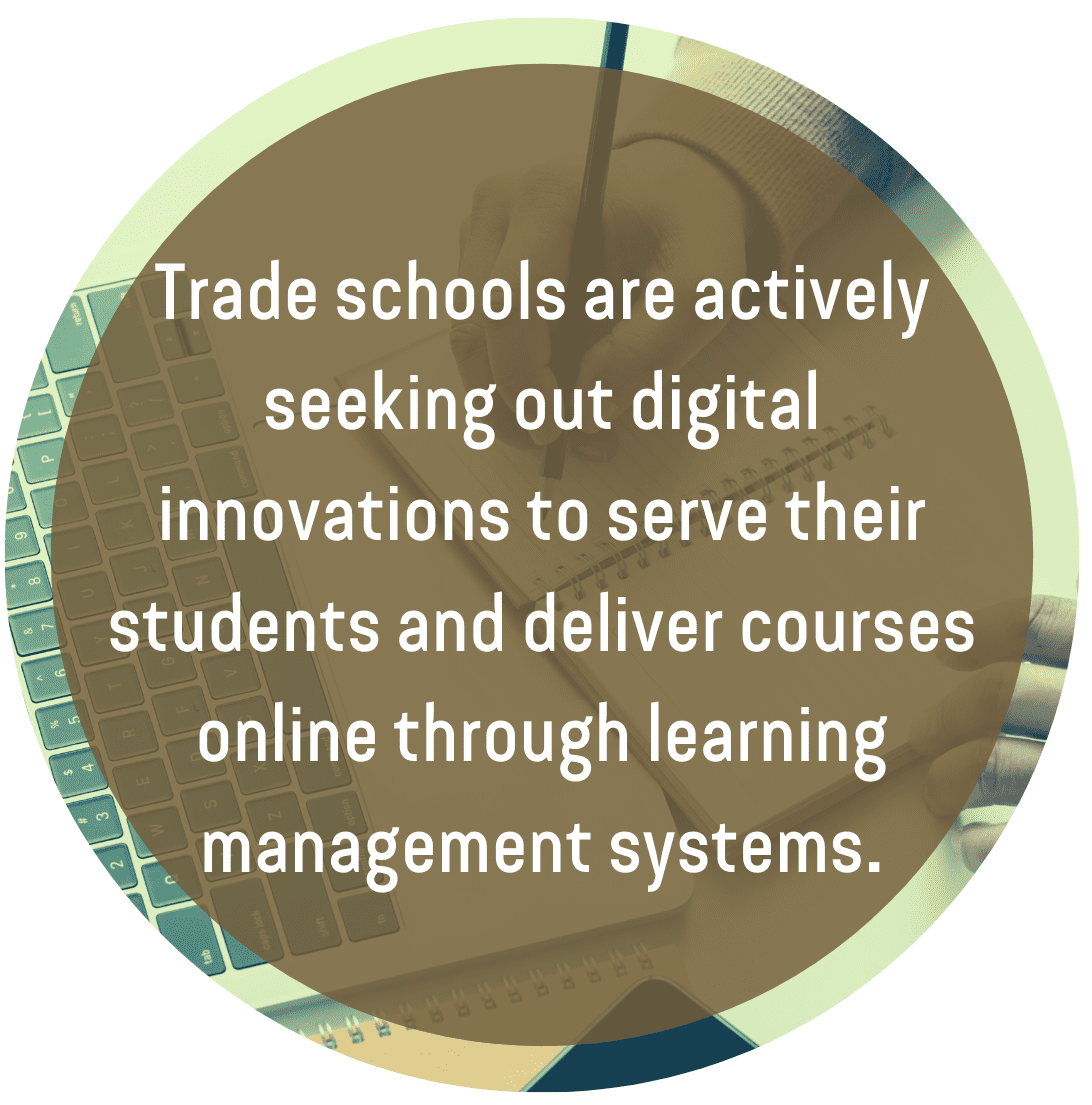 Online Trade Schools Worth fact 2