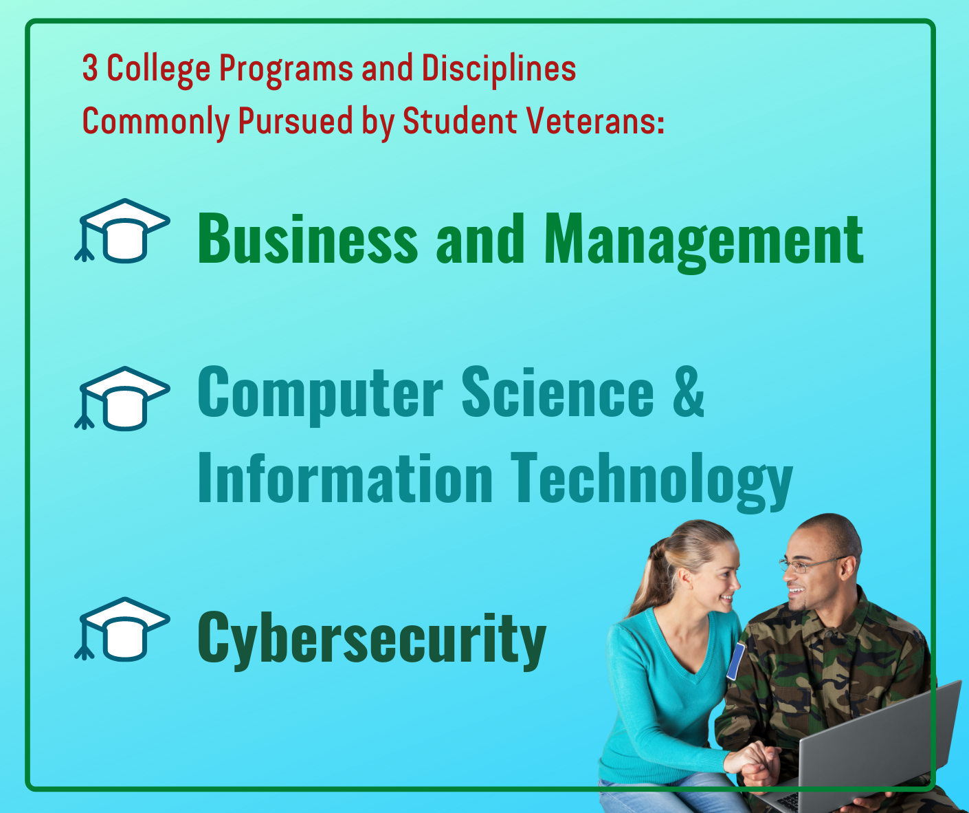 Military Scholarships 1