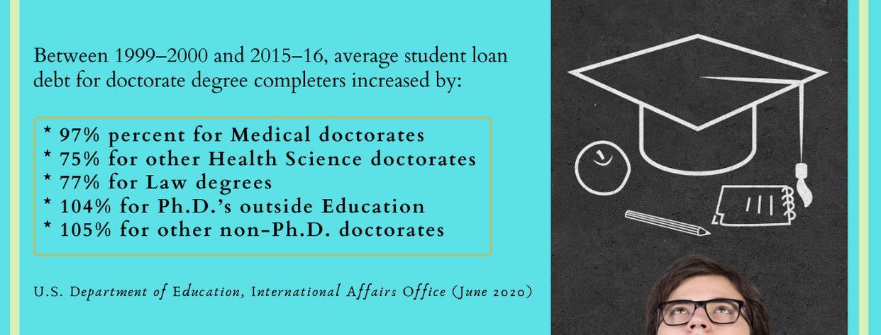 Ultimate Guide_Doctorate fact 5