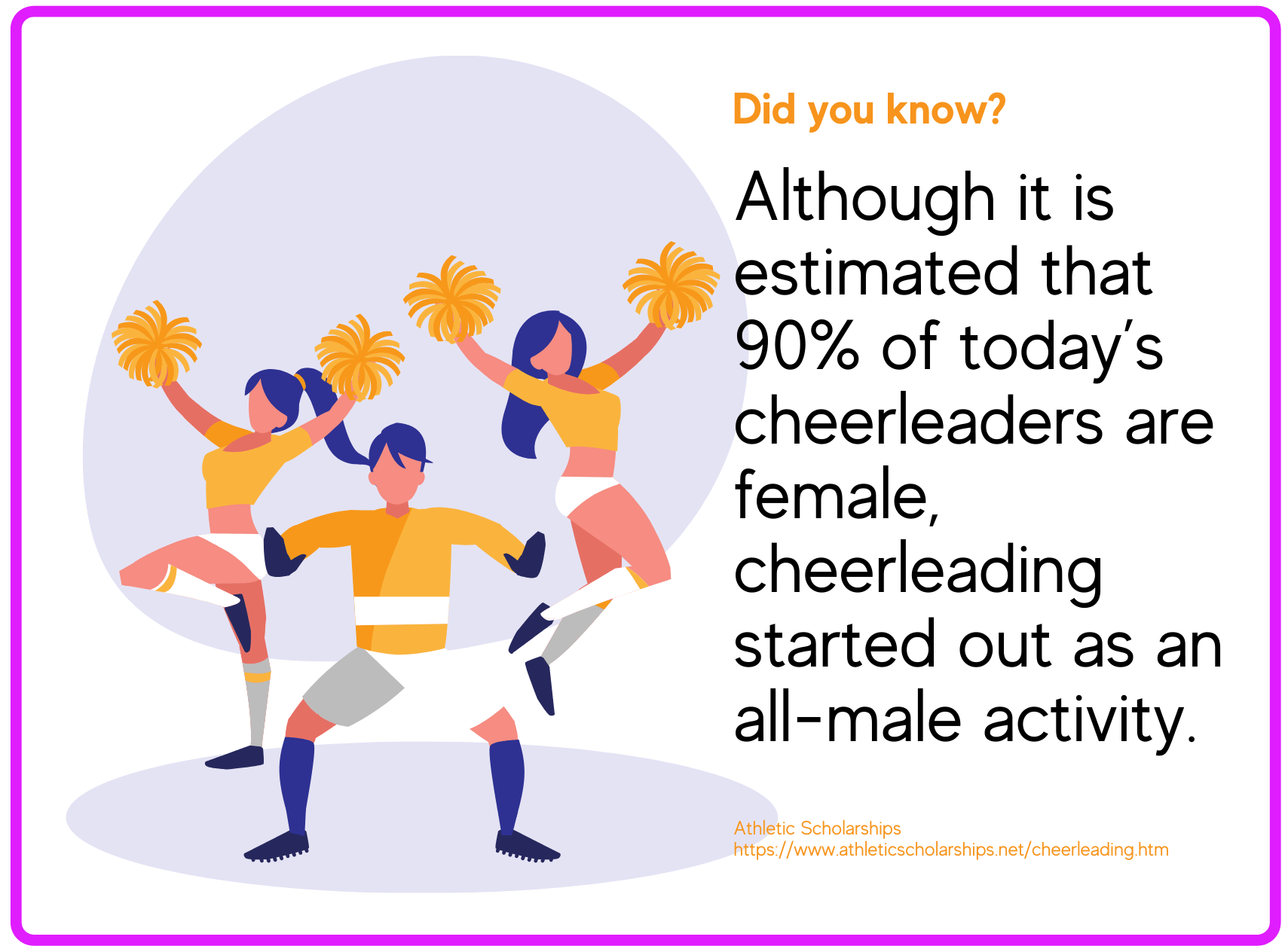 Cheerleading Scholarships fact 5