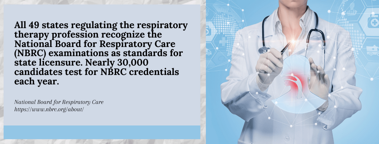Online Respiratory Therapy fact 3