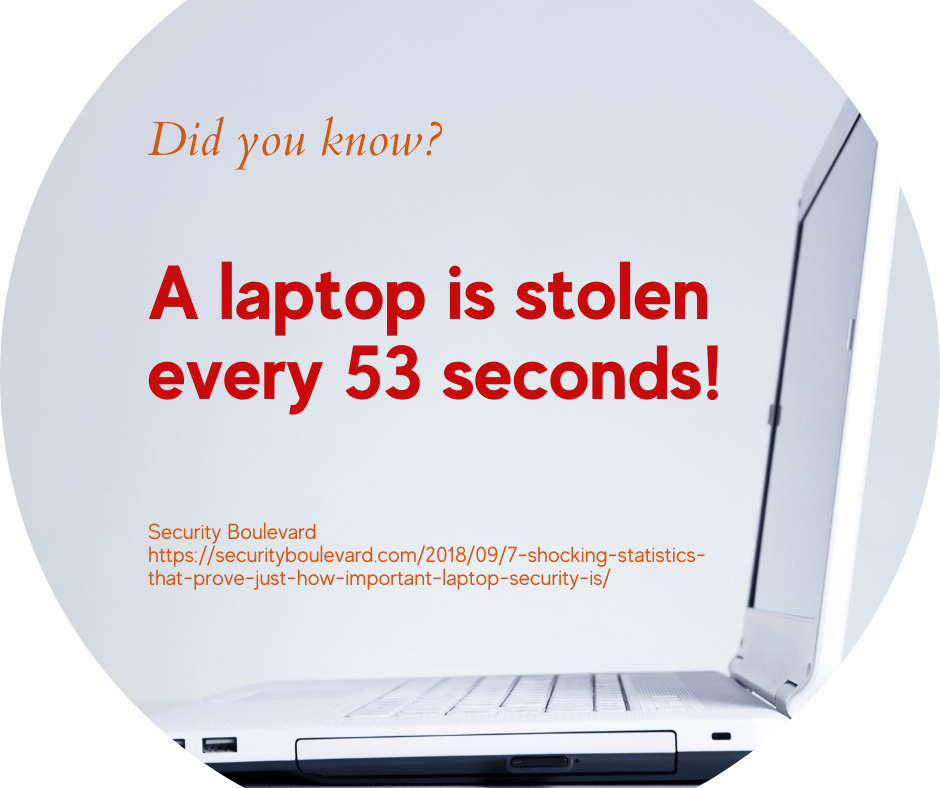 OSC_Colleges Offering Laptops fact 4
