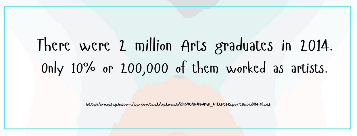 Cheap Art Schools fact 1