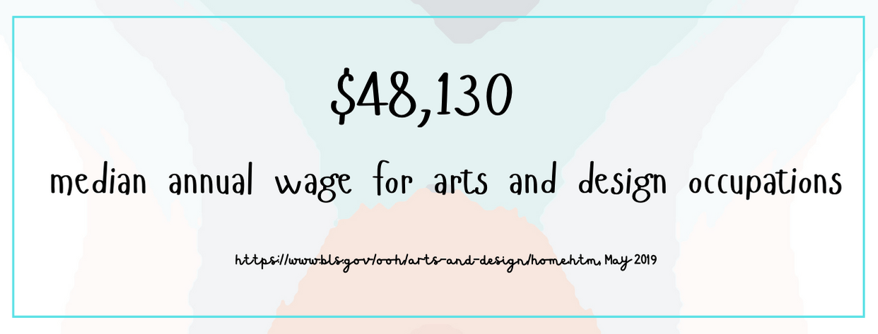 Cheap Art Schools fact 5