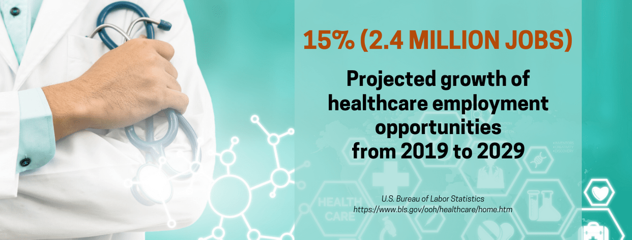 Healthcare Certification fact 5
