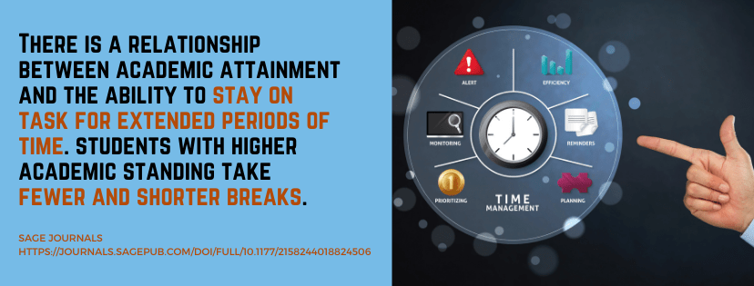 Time Management for College Students - fact 1