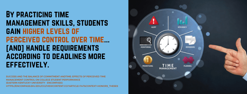 Time Management for College Students - fact 2