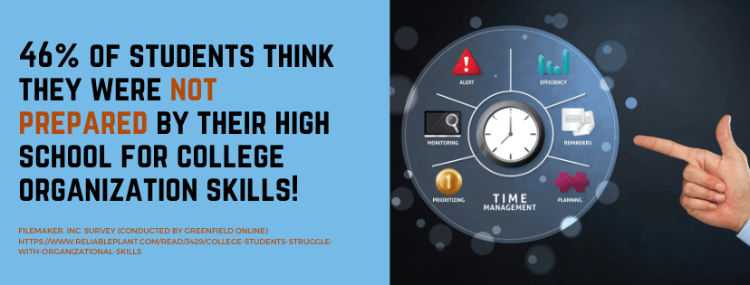 Time Management for College Students - fact 3