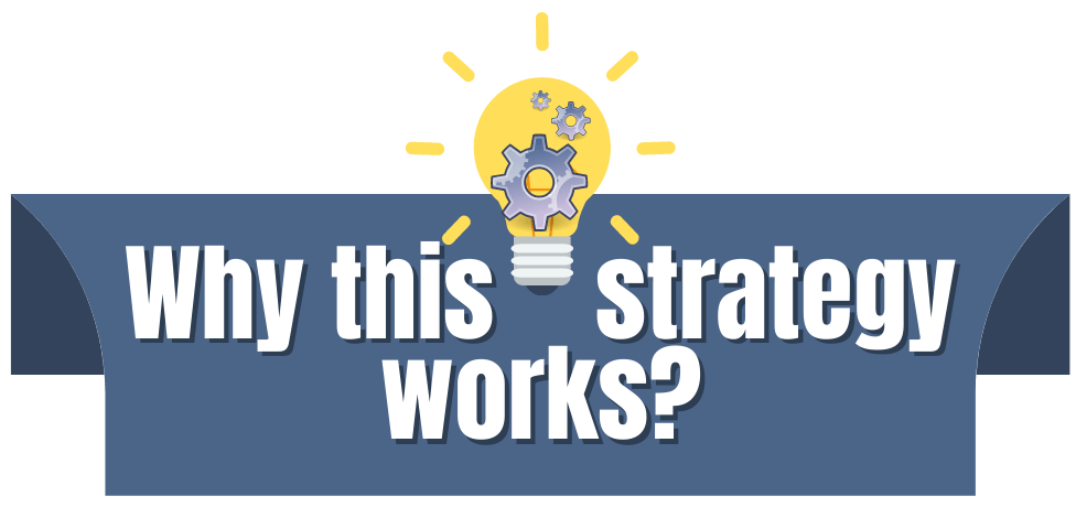 Why this strategy works